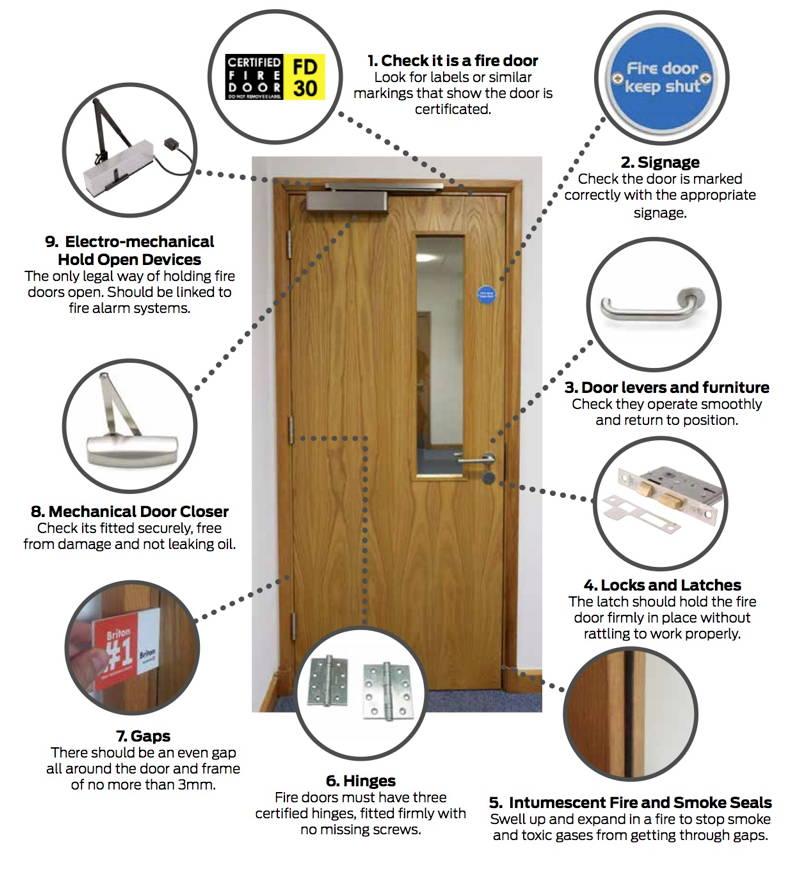 Passive & Doors 3